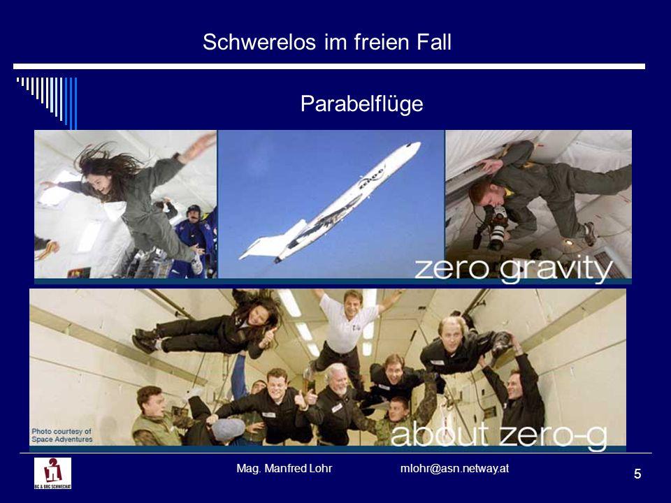 Schwerelos im freien Fall Mag. Manfred Lohr mlohr@asn.netway.at 5 Parabelflüge