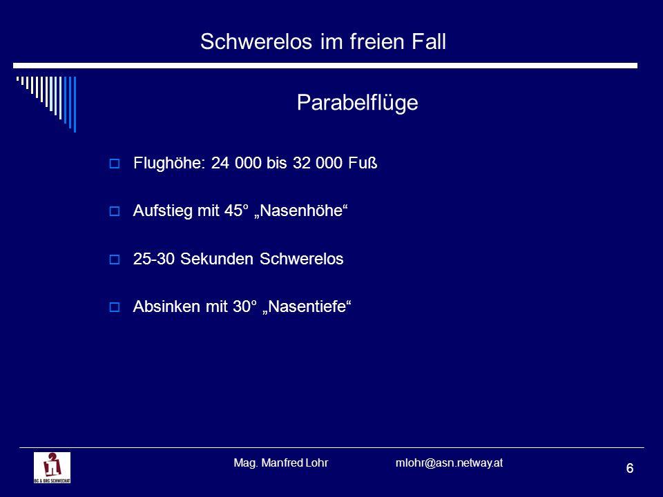 Schwerelos im freien Fall Mag. Manfred Lohr mlohr@asn.netway.at 7 Parabelflüge