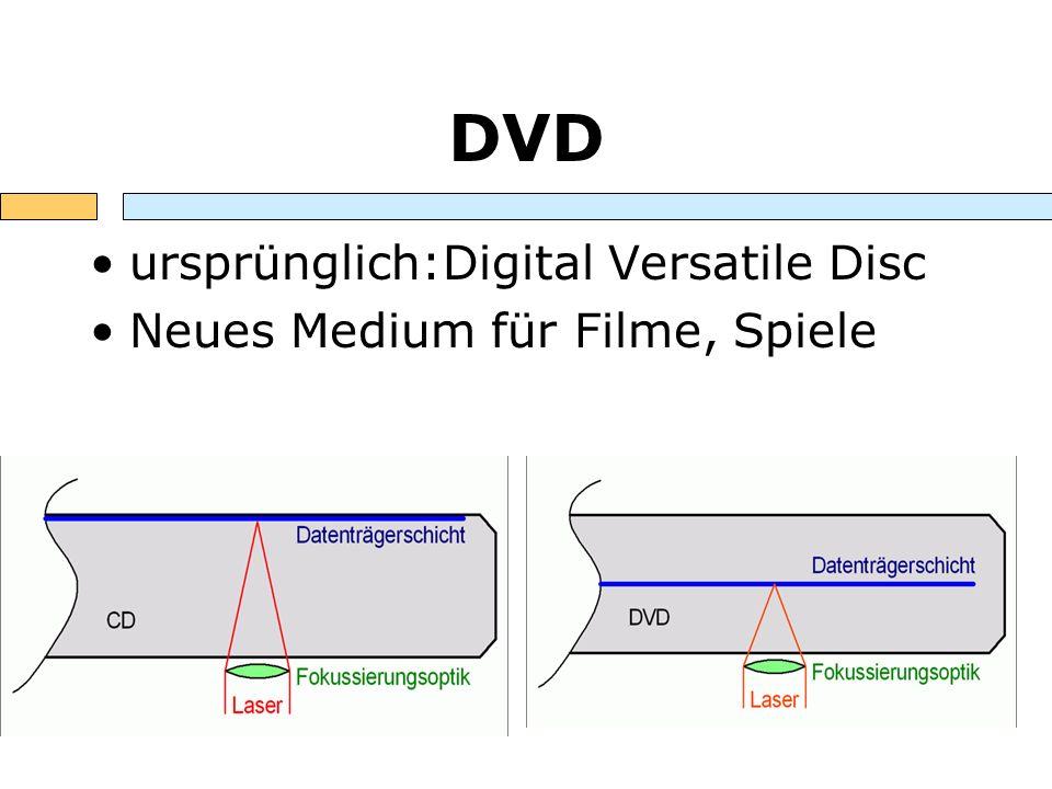 DVD ursprünglich:Digital Versatile Disc Neues Medium für Filme, Spiele