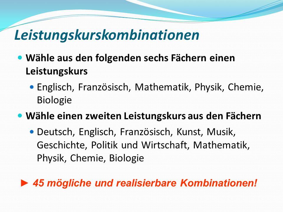 Leistungskurskombinationen Wähle aus den folgenden sechs Fächern einen Leistungskurs Englisch, Französisch, Mathematik, Physik, Chemie, Biologie Wähle