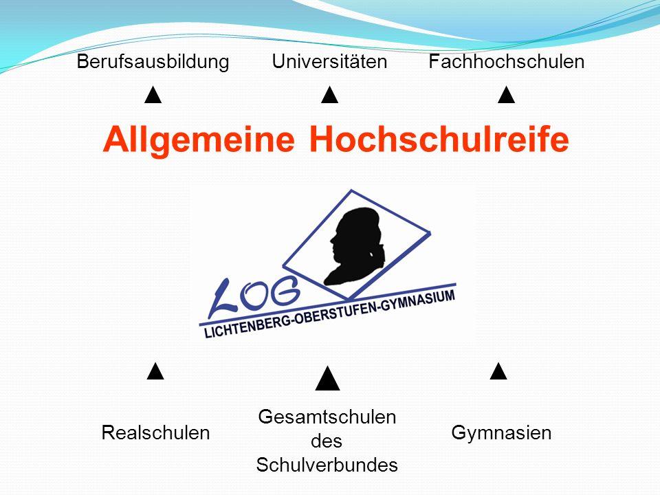 Realschulen Gesamtschulen des Schulverbundes Gymnasien Allgemeine Hochschulreife Berufsausbildung Universitäten Fachhochschulen
