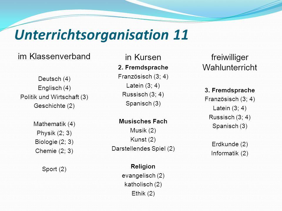 Unterrichtsorganisation 11 im Klassenverband Deutsch (4) Englisch (4) Politik und Wirtschaft (3) Geschichte (2) Mathematik (4) Physik (2; 3) Biologie (2; 3) Chemie (2; 3) Sport (2) in Kursen 2.