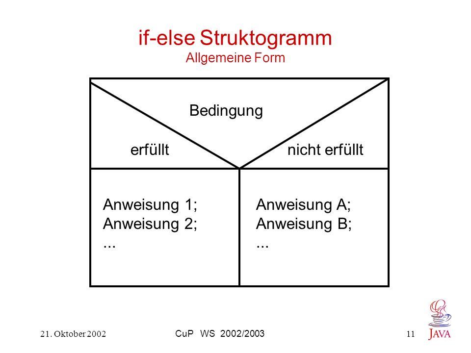21. Oktober 2002CuP WS 2002/200311 if-else Struktogramm Allgemeine Form Bedingung erfülltnicht erfüllt Anweisung 1; Anweisung 2;... Anweisung A; Anwei