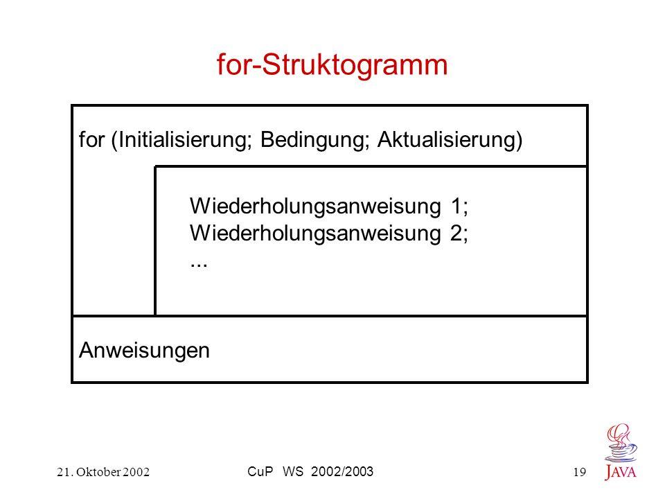 21. Oktober 2002CuP WS 2002/200319 for-Struktogramm for (Initialisierung; Bedingung; Aktualisierung) Wiederholungsanweisung 1; Wiederholungsanweisung
