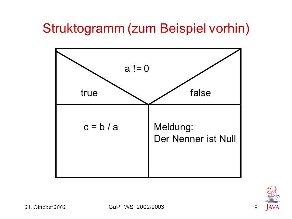 21. Oktober 2002CuP WS 2002/20039 Struktogramm (zum Beispiel vorhin) a != 0 truefalse c = b / aMeldung: Der Nenner ist Null