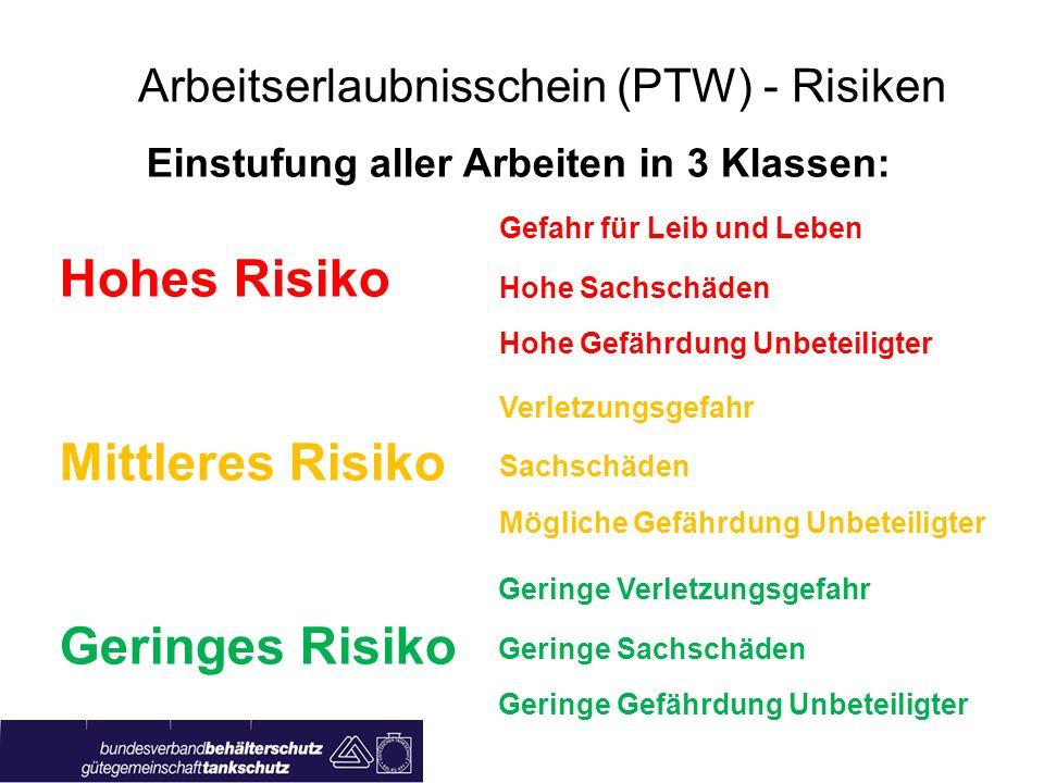Seite 3 Arbeitserlaubnisschein (PTW) - Rollen Gesellschaftsspezifische Unterschiede : Permit Issuer / Holder Shell haben im 2-Jahres-Rhythmus eine Sch