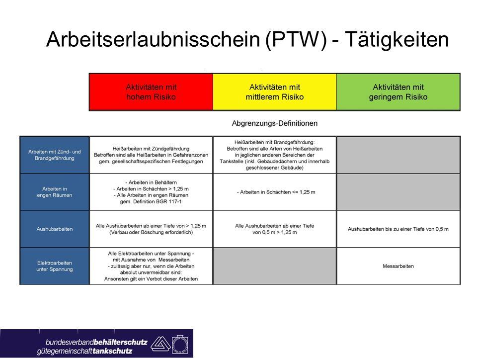 Arbeitserlaubnisschein (PTW) - Tabelle Besonderheiten: Eine PTW ist nur für die Hochrisiko-Tätigkeiten Heißarbeiten und Arbeiten in engen Räumen erfor