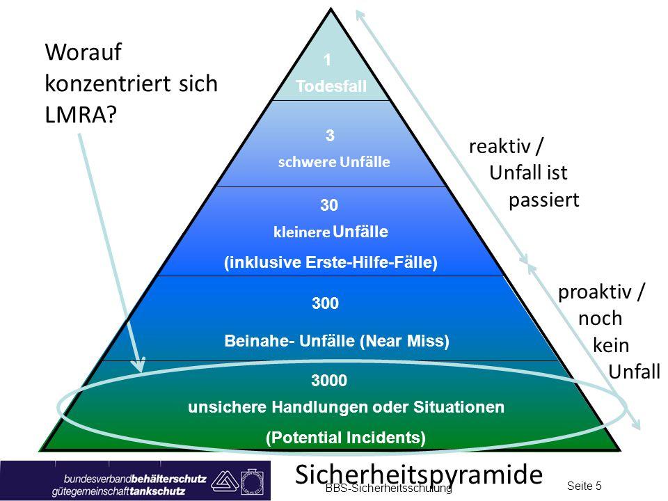 BBS-Sicherheitsschulung Seite 5 reaktiv / Unfall ist passiert proaktiv / noch kein Unfall Sicherheitspyramide Worauf konzentriert sich LMRA? kleinere