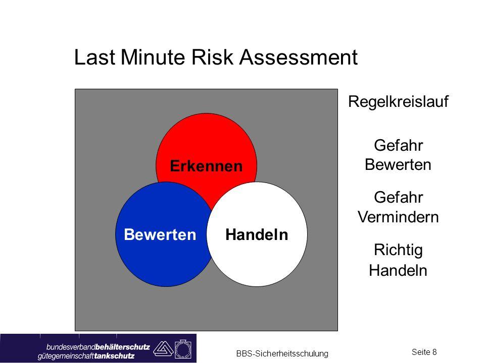BBS-Sicherheitsschulung Seite 9 Last Minute Risk Assessment Mitarbeiter sollen die Gefahr einschätzen, die mit der Tätigkeit verbunden ist: Was kann schiefgehen.