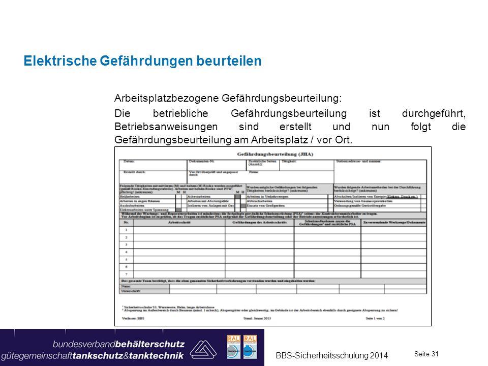 Arbeitsplatzbezogene Gefährdungsbeurteilung: Die betriebliche Gefährdungsbeurteilung ist durchgeführt, Betriebsanweisungen sind erstellt und nun folgt