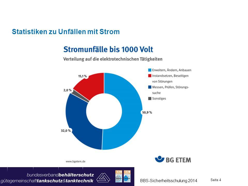 Statistiken zu Unfällen mit Strom Seite 5 BBS-Sicherheitsschulung 2014