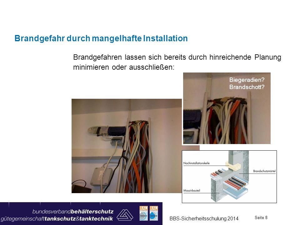 Betriebsmittel Unmittelbar vor der Benutzung von elektrischen Betriebsmittel eine Sichtprüfung durchführen.