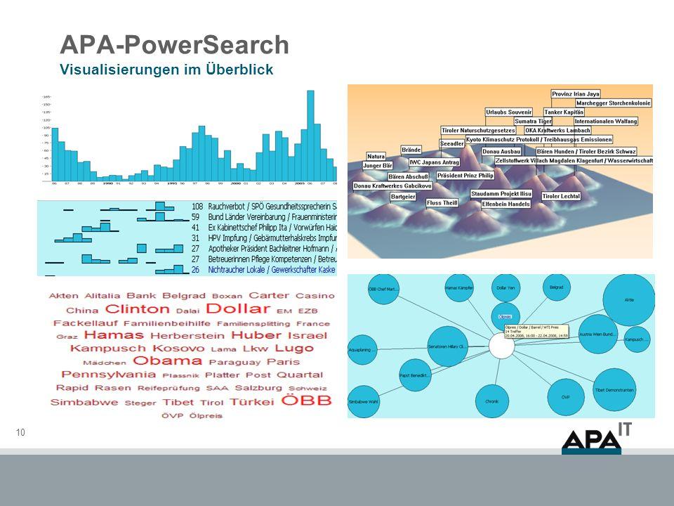APA-PowerSearch Visualisierungen im Überblick 10