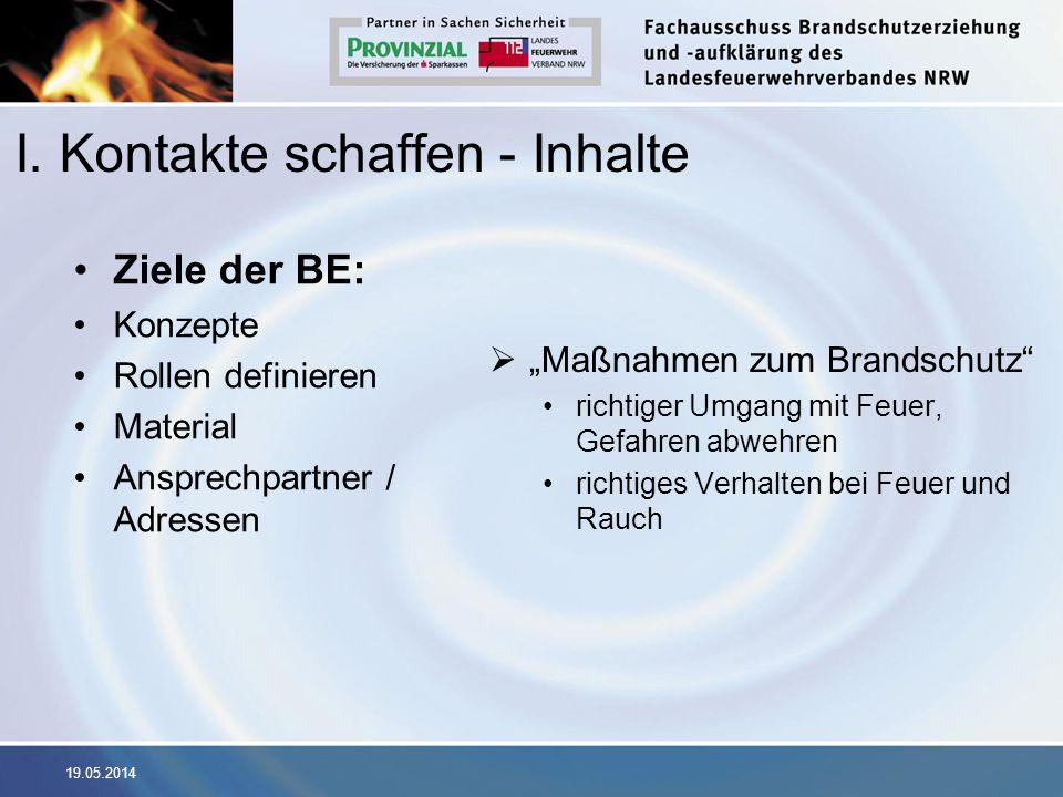 19.05.2014 I. Kontakte schaffen - Inhalte Ziele der BE: Konzepte Rollen definieren Material Ansprechpartner / Adressen Maßnahmen zum Brandschutz richt