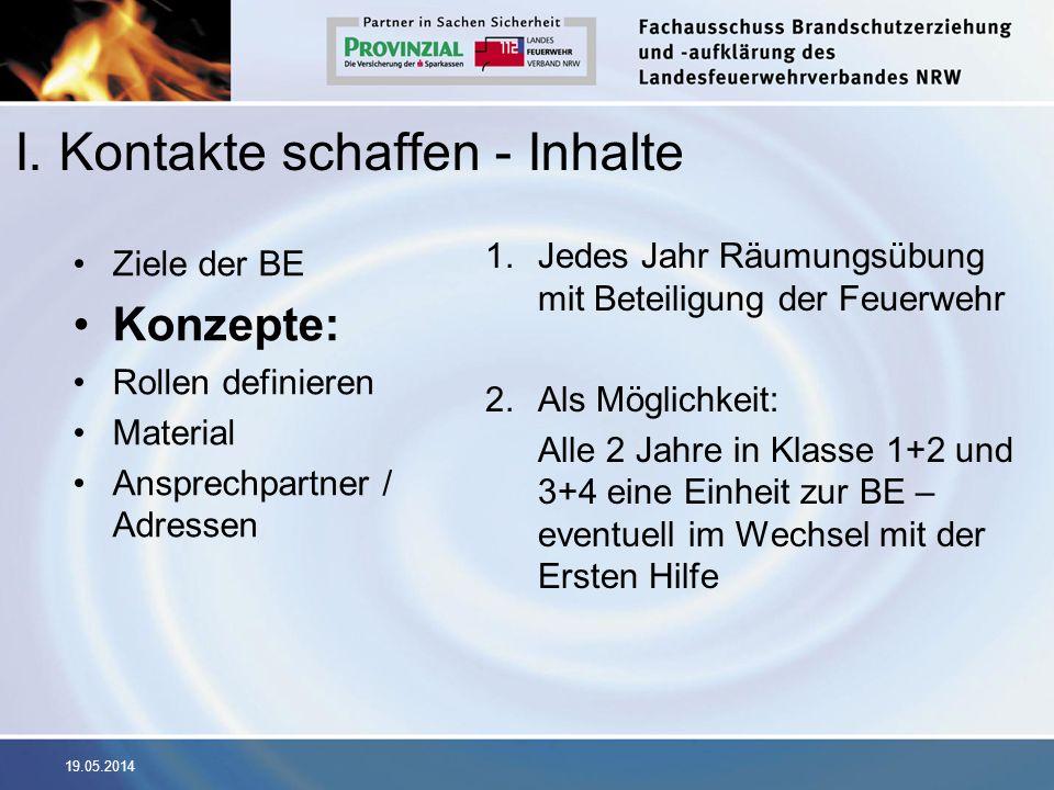19.05.2014 I. Kontakte schaffen - Inhalte Ziele der BE Konzepte: Rollen definieren Material Ansprechpartner / Adressen 1.Jedes Jahr Räumungsübung mit