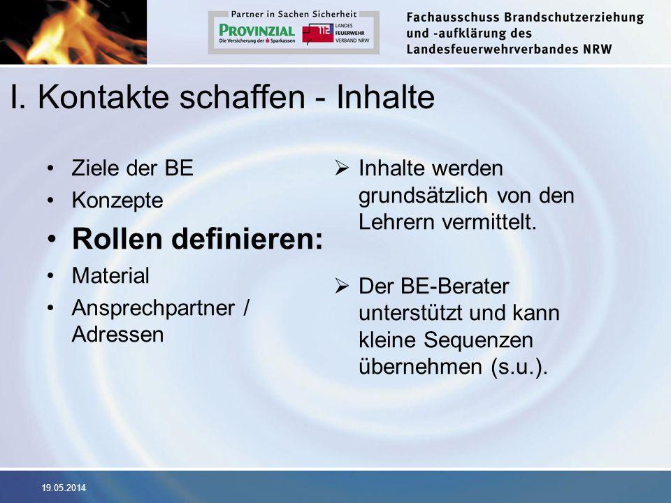 19.05.2014 I. Kontakte schaffen - Inhalte Ziele der BE Konzepte Rollen definieren: Material Ansprechpartner / Adressen Inhalte werden grundsätzlich vo