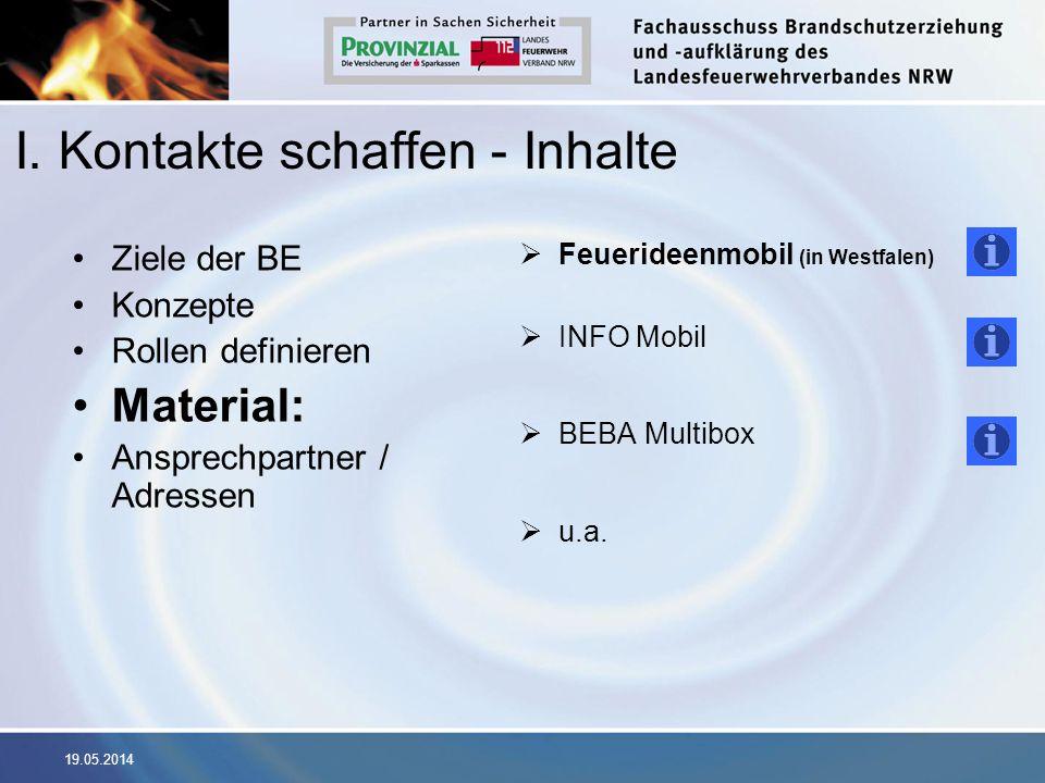 19.05.2014 I. Kontakte schaffen - Inhalte Ziele der BE Konzepte Rollen definieren Material: Ansprechpartner / Adressen Feuerideenmobil (in Westfalen)