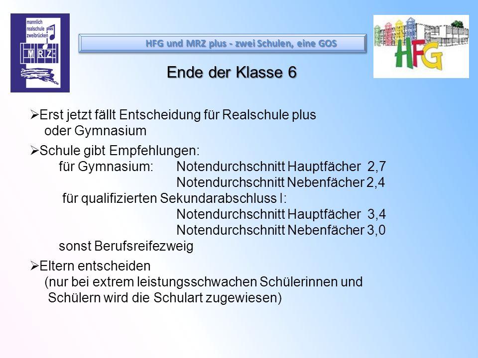 Ende der Klasse 6 Erst jetzt fällt Entscheidung für Realschule plus oder Gymnasium Schule gibt Empfehlungen: für Gymnasium: Notendurchschnitt Hauptfäc