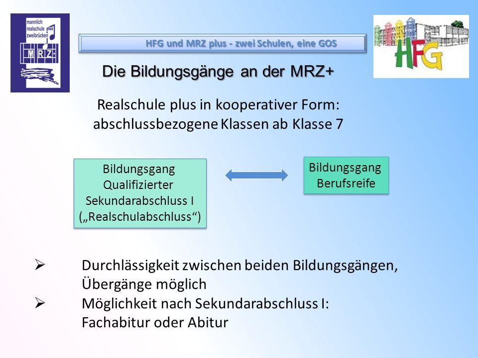 Die Bildungsgänge an der MRZ+ Realschule plus in kooperativer Form: abschlussbezogene Klassen ab Klasse 7 Bildungsgang Qualifizierter Sekundarabschlus