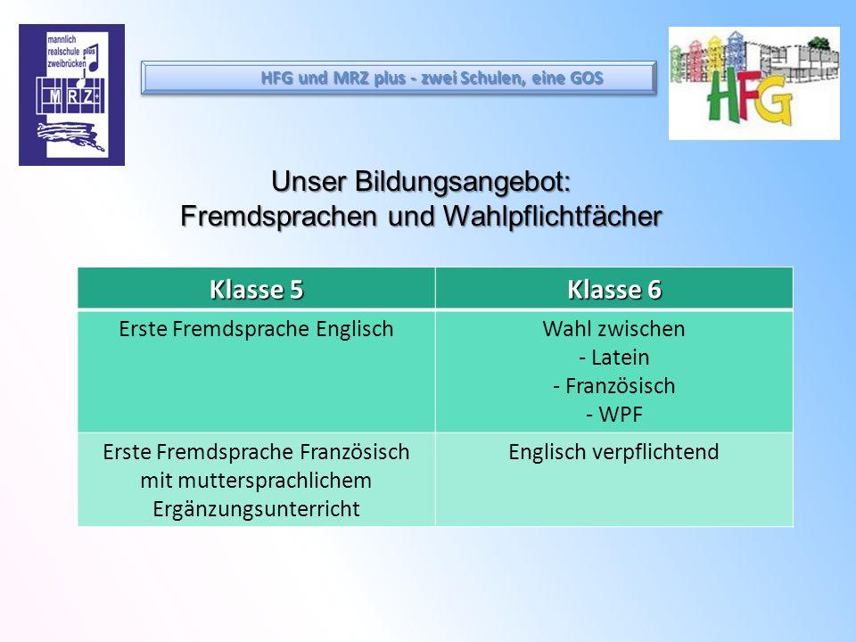 Unser Bildungsangebot: Fremdsprachen und Wahlpflichtfächer Klasse 5 Klasse 6 Erste Fremdsprache EnglischWahl zwischen - Latein - Französisch - WPF Ers