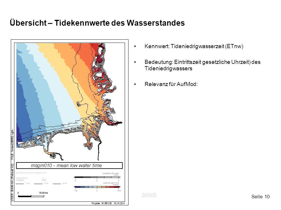 Seite 10 Übersicht – Tidekennwerte des Wasserstandes Kennwert: Tideniedrigwasserzeit (ETnw) Bedeutung: Eintrittszeit gesetzliche Uhrzeit) des Tideniedrigwassers Relevanz für AufMod: zurück