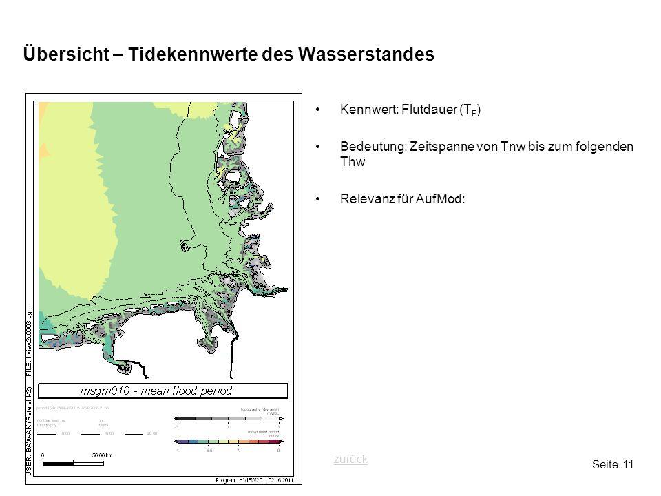 Seite 11 Übersicht – Tidekennwerte des Wasserstandes Kennwert: Flutdauer (T F ) Bedeutung: Zeitspanne von Tnw bis zum folgenden Thw Relevanz für AufMod: zurück