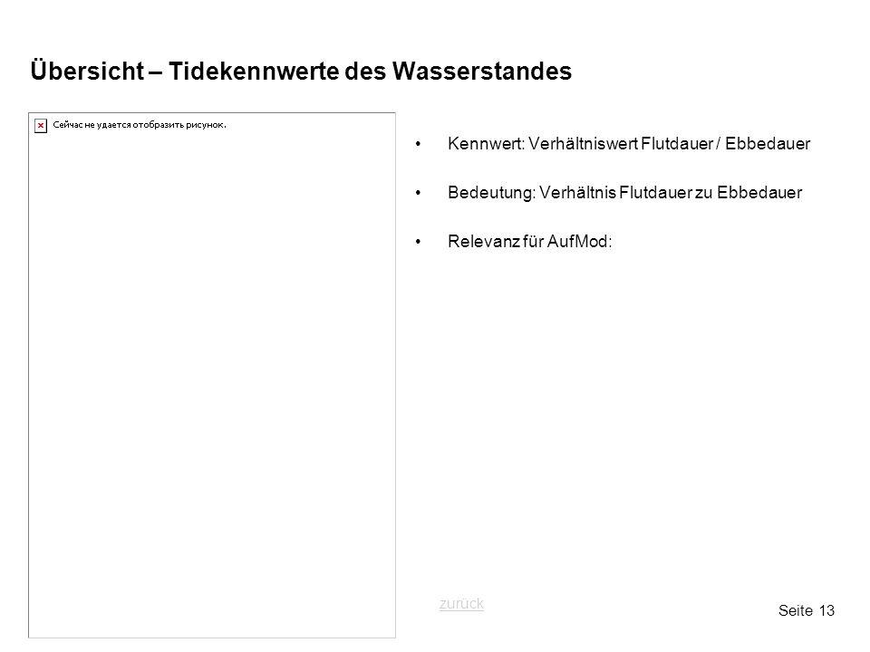Seite 13 Übersicht – Tidekennwerte des Wasserstandes Kennwert: Verhältniswert Flutdauer / Ebbedauer Bedeutung: Verhältnis Flutdauer zu Ebbedauer Relev