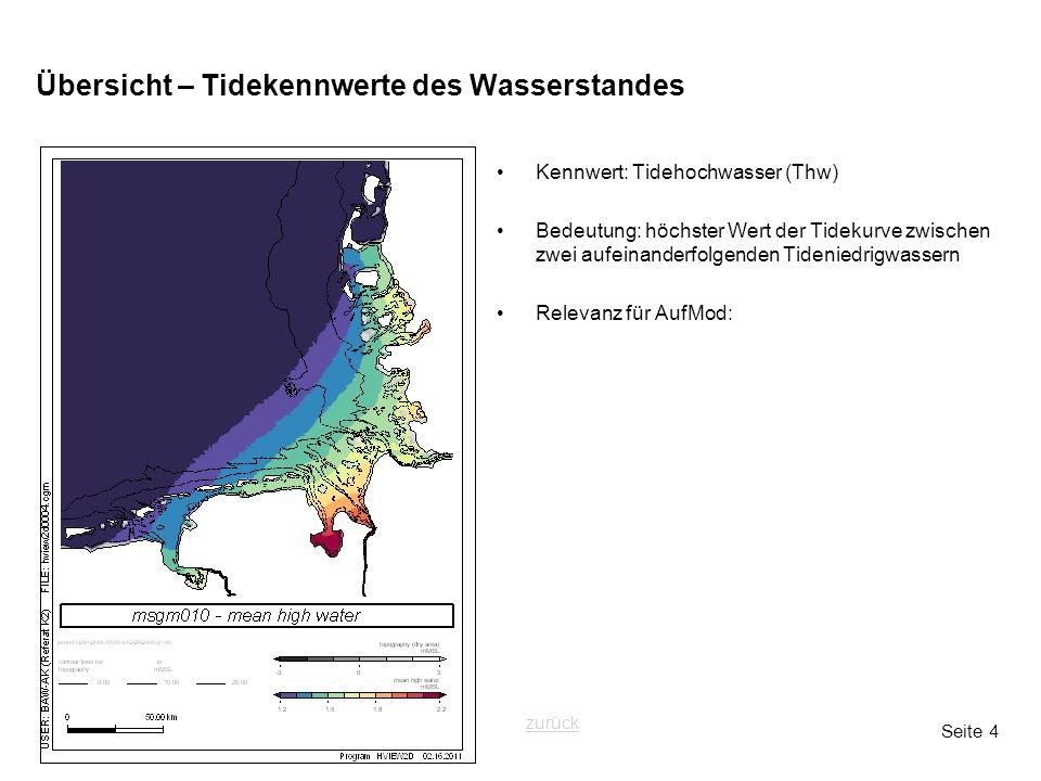 Seite 4 Übersicht – Tidekennwerte des Wasserstandes Kennwert: Tidehochwasser (Thw) Bedeutung: höchster Wert der Tidekurve zwischen zwei aufeinanderfolgenden Tideniedrigwassern Relevanz für AufMod: zurück