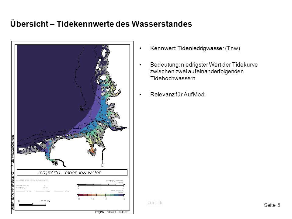 Seite 5 Übersicht – Tidekennwerte des Wasserstandes Kennwert: Tideniedrigwasser (Tnw) Bedeutung: niedrigster Wert der Tidekurve zwischen zwei aufeinanderfolgenden Tidehochwassern Relevanz für AufMod: zurück