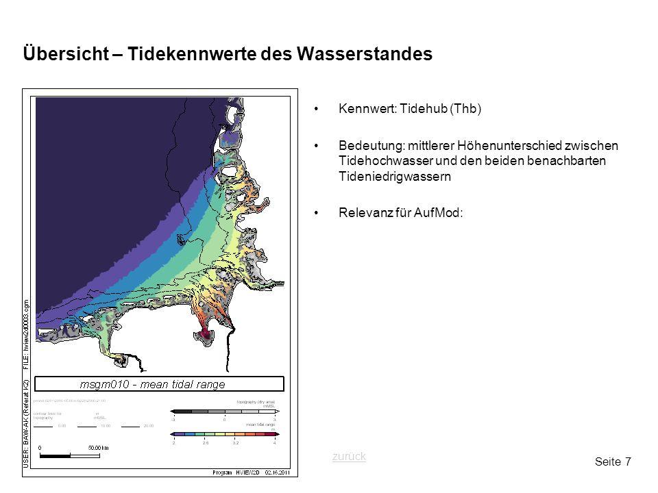 Seite 7 Übersicht – Tidekennwerte des Wasserstandes Kennwert: Tidehub (Thb) Bedeutung: mittlerer Höhenunterschied zwischen Tidehochwasser und den beiden benachbarten Tideniedrigwassern Relevanz für AufMod: zurück