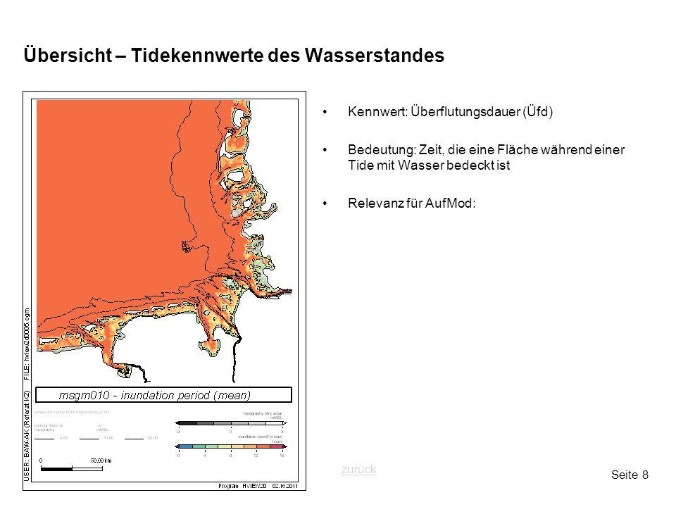 Seite 8 Übersicht – Tidekennwerte des Wasserstandes Kennwert: Überflutungsdauer (Üfd) Bedeutung: Zeit, die eine Fläche während einer Tide mit Wasser bedeckt ist Relevanz für AufMod: zurück