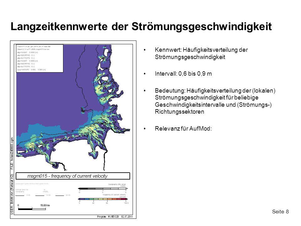 Seite 8 Langzeitkennwerte der Strömungsgeschwindigkeit Kennwert: Häufigkeitsverteilung der Strömungsgeschwindigkeit Intervall: 0,6 bis 0,9 m Bedeutung