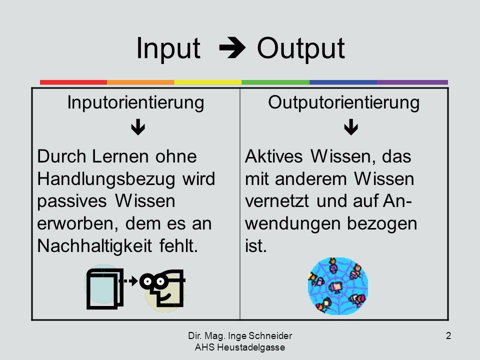 Dir. Mag. Inge Schneider AHS Heustadelgasse 2 Input Output Inputorientierung Durch Lernen ohne Handlungsbezug wird passives Wissen erworben, dem es an