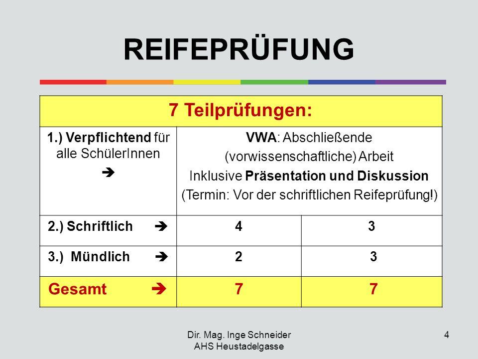 Dir. Mag. Inge Schneider AHS Heustadelgasse 4 REIFEPRÜFUNG 7 Teilprüfungen: 1.) Verpflichtend für alle SchülerInnen VWA: Abschließende (vorwissenschaf