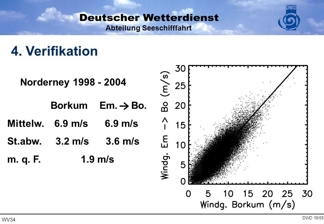WV34 DWD 10/05 Abteilung Seeschifffahrt Norderney 1998 - 2004 Borkum Em. Bo. Mittelw. 6.9 m/s 6.9 m/s St.abw. 3.2 m/s 3.6 m/s m. q. F. 1.9 m/s 4. Veri