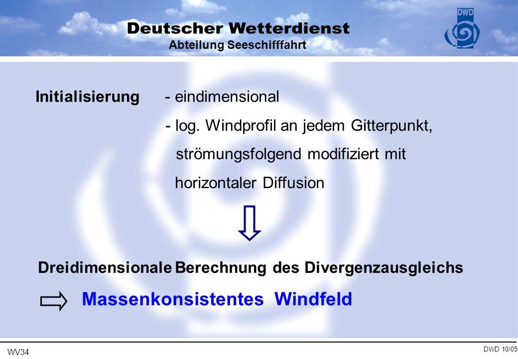 WV34 DWD 10/05 Abteilung Seeschifffahrt Initialisierung - eindimensional - log. Windprofil an jedem Gitterpunkt, strömungsfolgend modifiziert mit hori