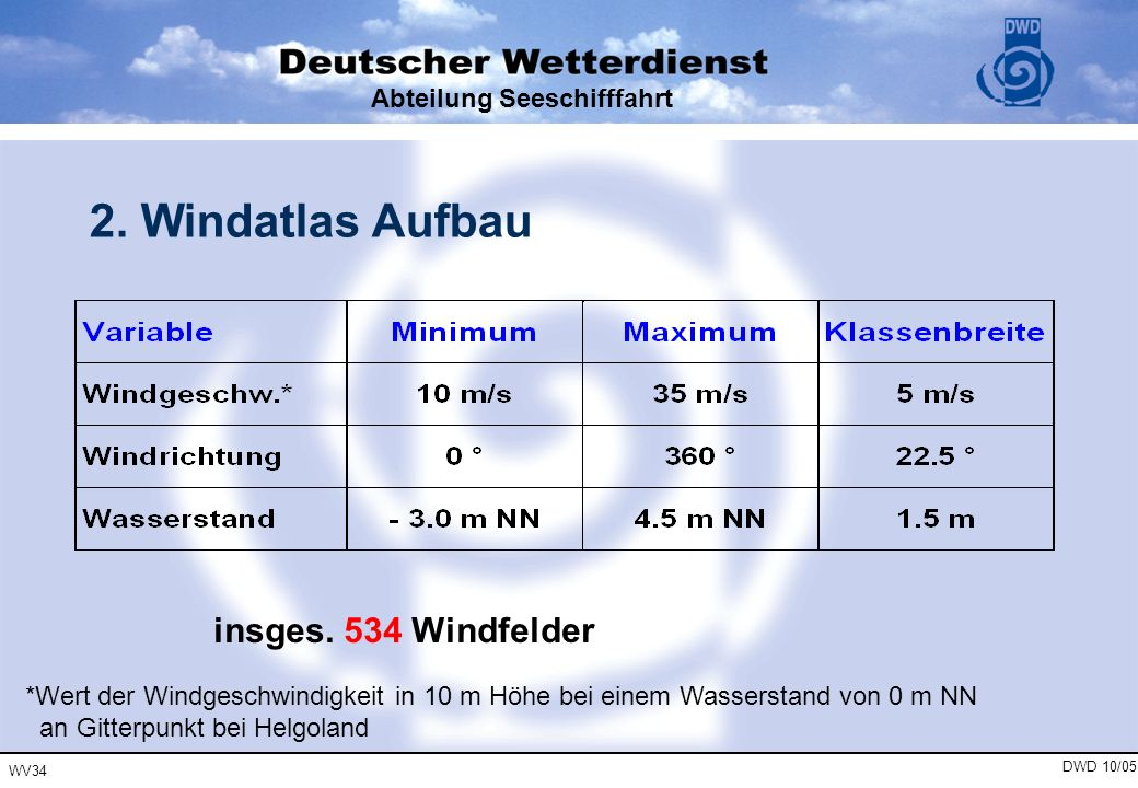 WV34 DWD 10/05 Abteilung Seeschifffahrt 2. Windatlas Aufbau *Wert der Windgeschwindigkeit in 10 m Höhe bei einem Wasserstand von 0 m NN an Gitterpunkt