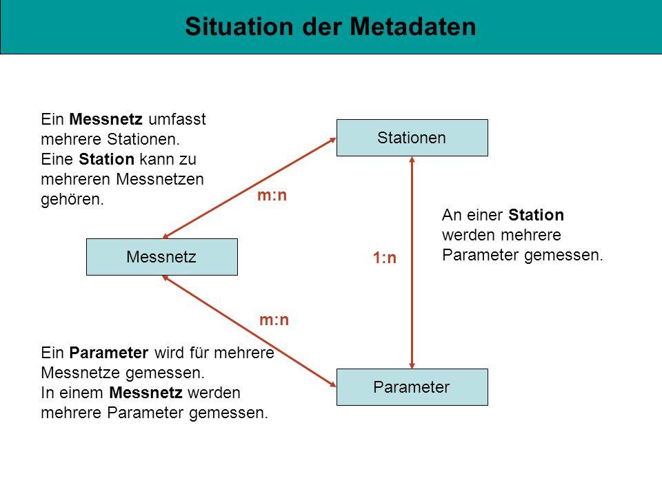 Geo-Metadaten lassen sich nur hierarchisch in 3 Ebenen ordnen.