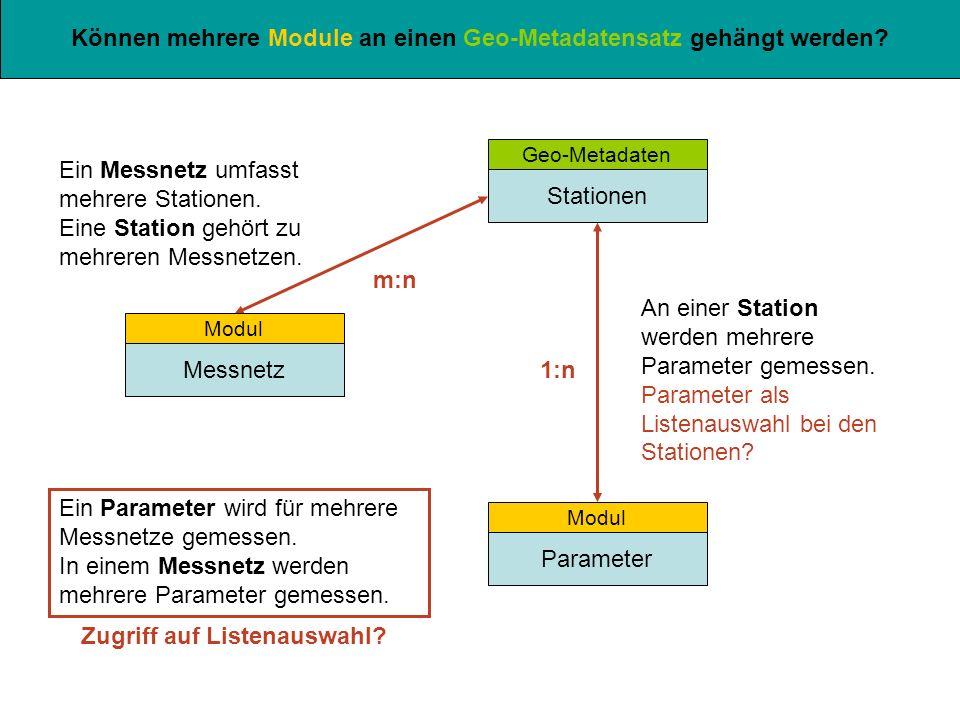 Stationsprofil im nokiscore Stationsprofil in nokis importiert Messnetz + Parameter als Modul oder Auswahlliste.
