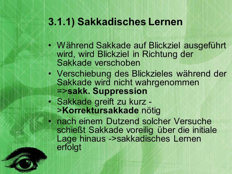 3.1.1) Sakkadisches Lernen Während Sakkade auf Blickziel ausgeführt wird, wird Blickziel in Richtung der Sakkade verschoben Verschiebung des Blickzieles während der Sakkade wird nicht wahrgenommen =>sakk.