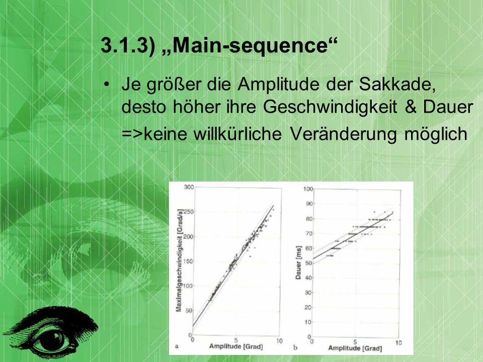 3.1.3) Main-sequence Je größer die Amplitude der Sakkade, desto höher ihre Geschwindigkeit & Dauer =>keine willkürliche Veränderung möglich