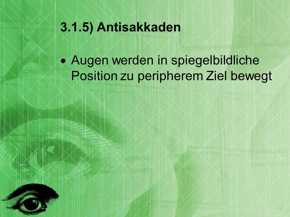 3.1.5) Antisakkaden Augen werden in spiegelbildliche Position zu peripherem Ziel bewegt