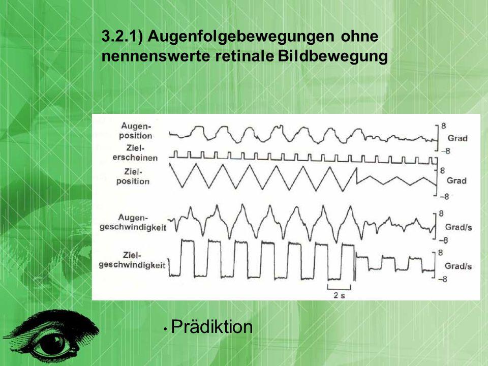 3.2.1) Augenfolgebewegungen ohne nennenswerte retinale Bildbewegung Prädiktion