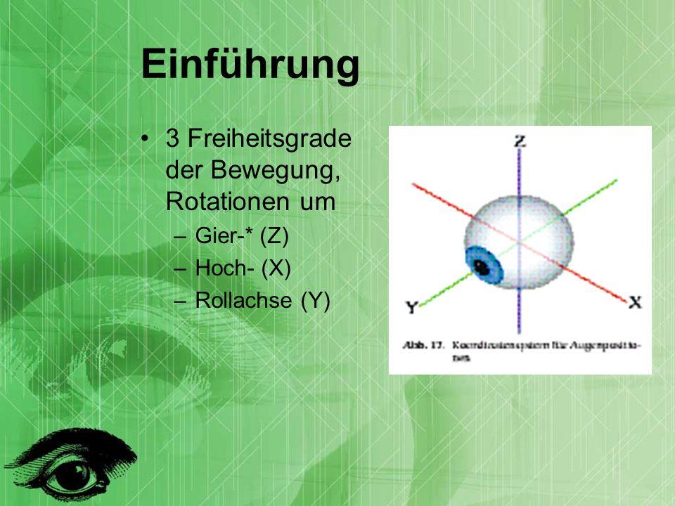 Einführung 3 Freiheitsgrade der Bewegung, Rotationen um –Gier-* (Z) –Hoch- (X) –Rollachse (Y)