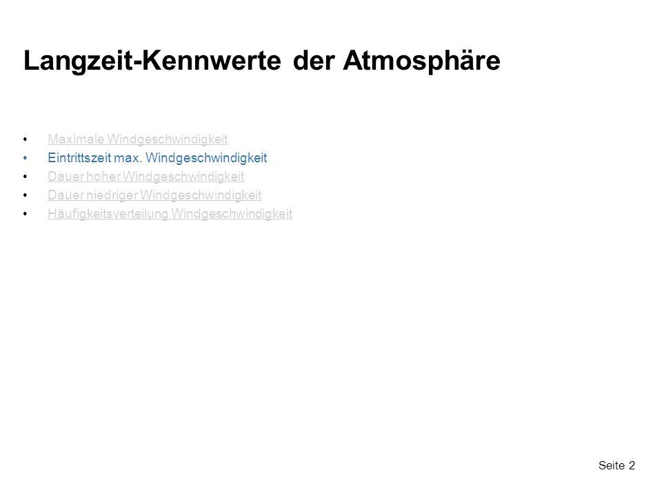 Seite 2 Langzeit-Kennwerte der Atmosphäre Maximale Windgeschwindigkeit Eintrittszeit max.