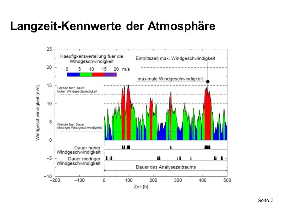 Seite 3 Langzeit-Kennwerte der Atmosphäre