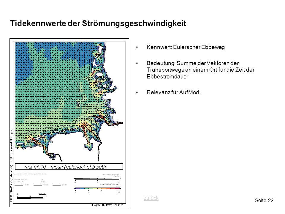 Seite 22 Tidekennwerte der Strömungsgeschwindigkeit Kennwert: Eulerscher Ebbeweg Bedeutung: Summe der Vektoren der Transportwege an einem Ort für die