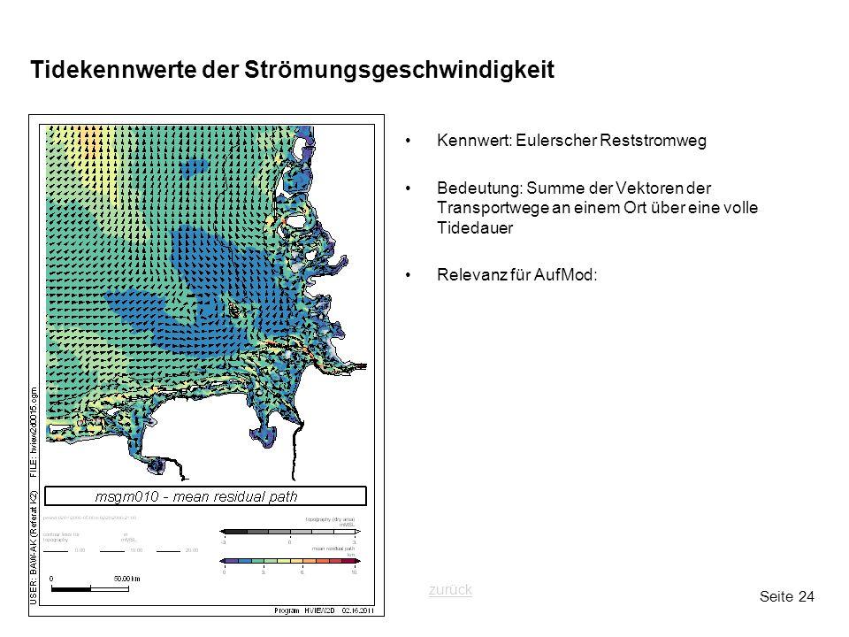Seite 24 Tidekennwerte der Strömungsgeschwindigkeit Kennwert: Eulerscher Reststromweg Bedeutung: Summe der Vektoren der Transportwege an einem Ort übe