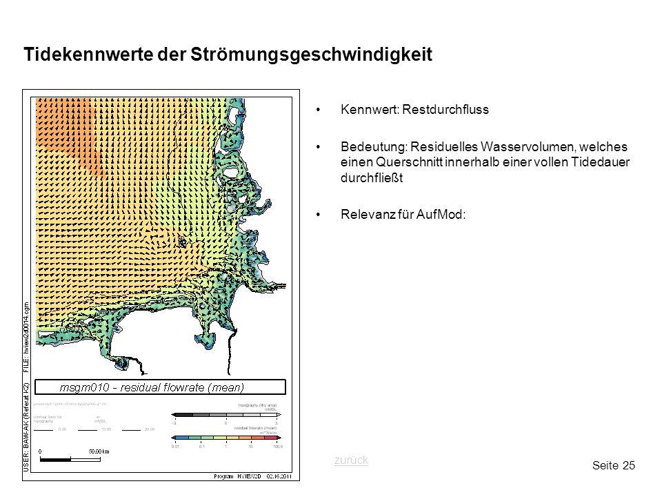 Seite 25 Tidekennwerte der Strömungsgeschwindigkeit Kennwert: Restdurchfluss Bedeutung: Residuelles Wasservolumen, welches einen Querschnitt innerhalb
