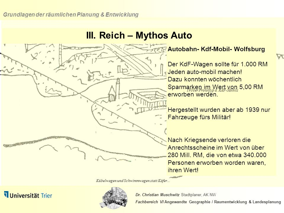 Grundlagen der räumlichen Planung & Entwicklung Dr. Christian Muschwitz Stadtplaner, AK NW Fachbereich VI Angewandte Geographie / Raumentwicklung & La
